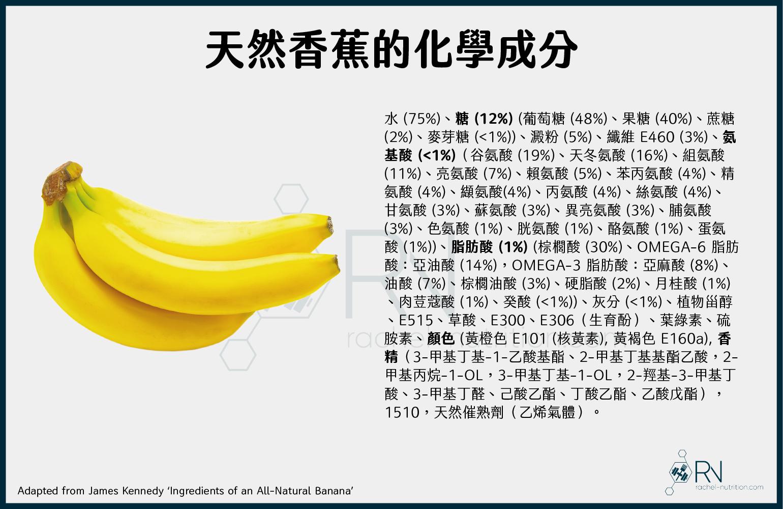 香蕉的化學成分