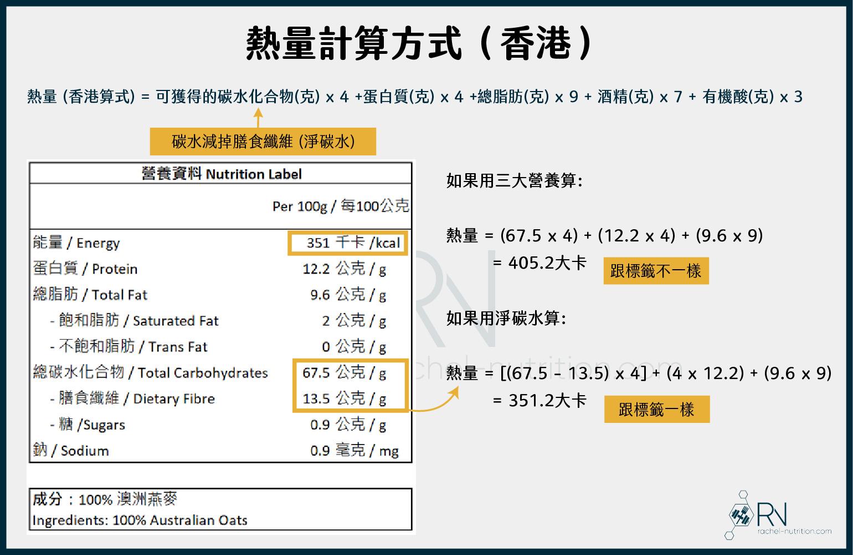 香港營養標籤計算方式