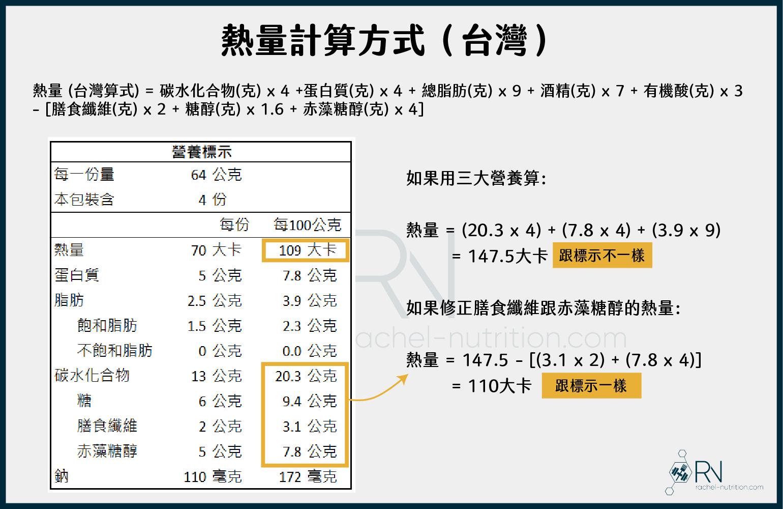 台灣營養標示